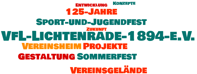 Projekte Wordcloud
