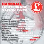 Endergebnisse der Handball-Saison 2019/20