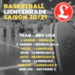 Basketball - Trainingszeiten